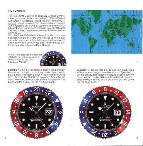 Rolex Talking Points